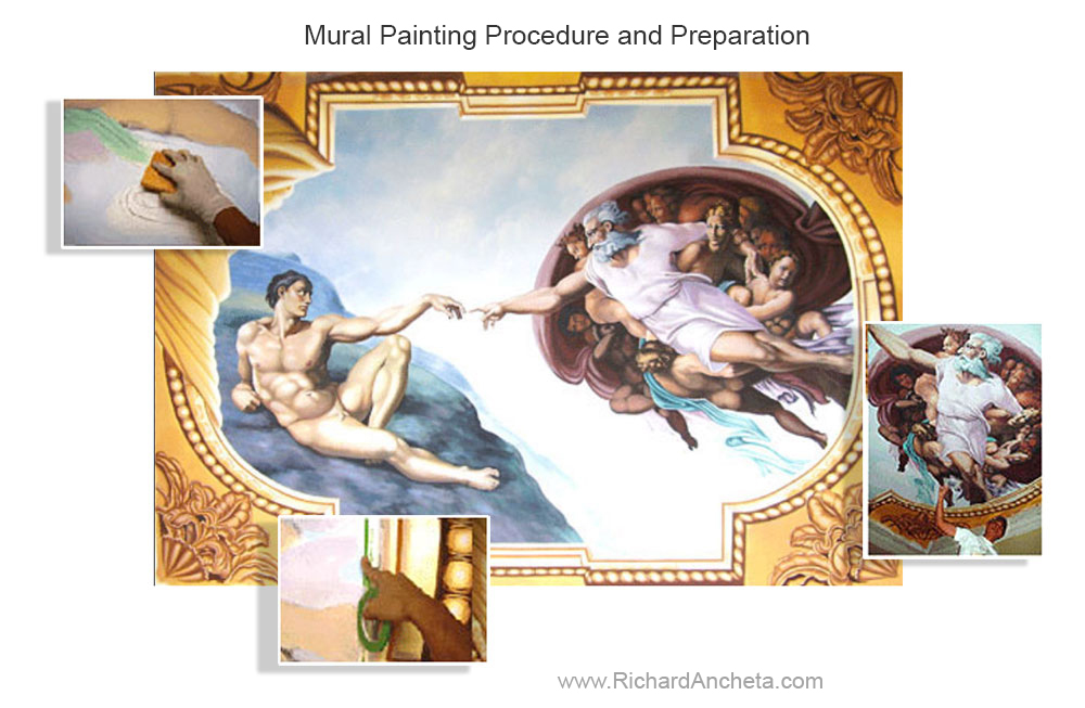 Mural Painting Procedure and Preparation - Montreal